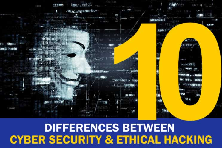 differences-between-cyber-security-and-ethical-hacking